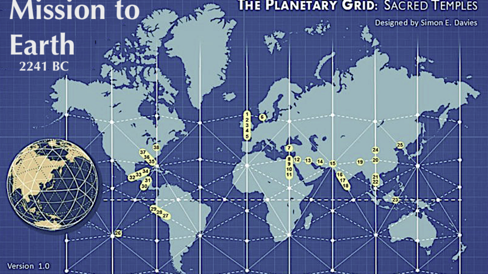 planetarygridpoints