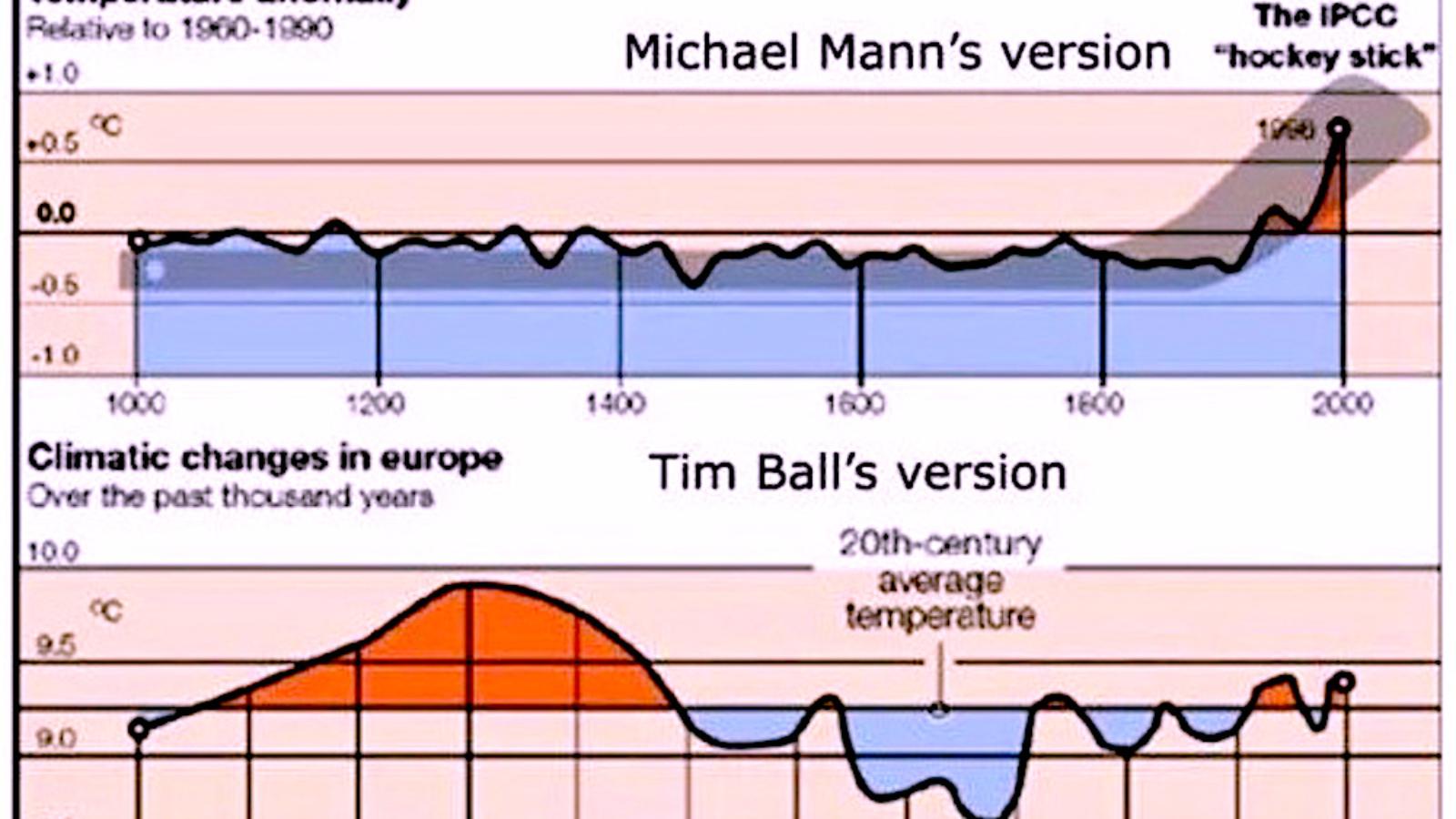 Battle-of-the-Graphs-Mann-vs-Ball